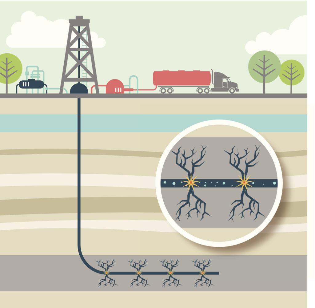Fracking Model Illustration | KB Delta