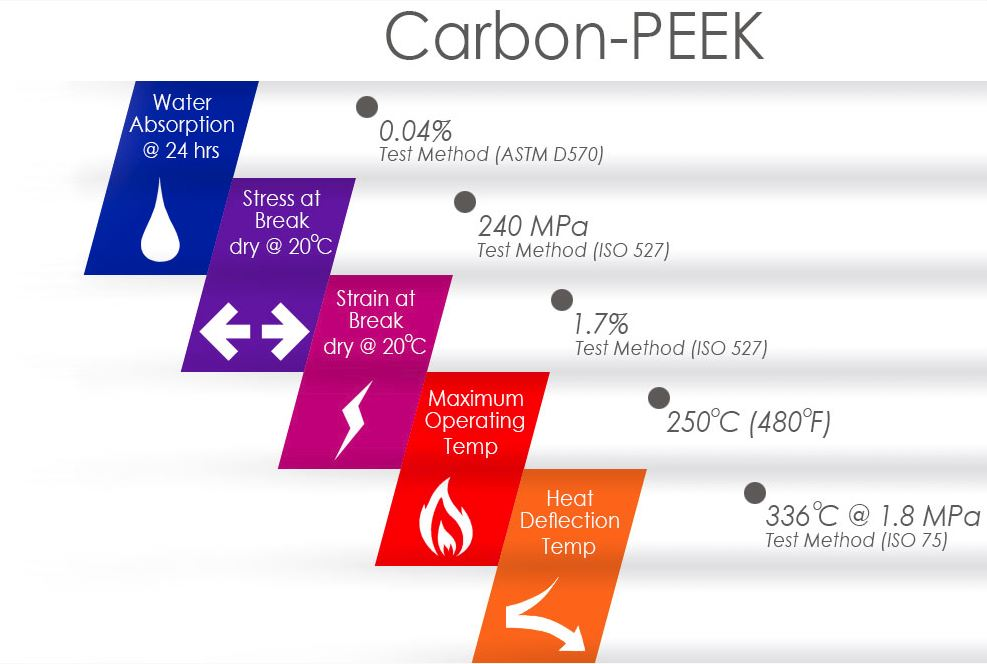 Carbon-PEEK Thermoplastics | KB Delta