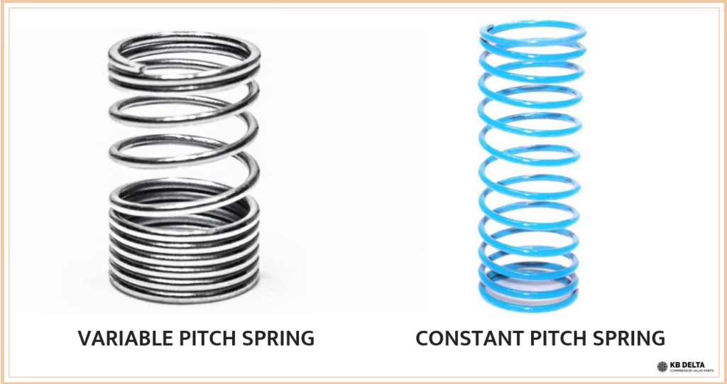 variable pitch springs vs constant pitch springs - KB Delta