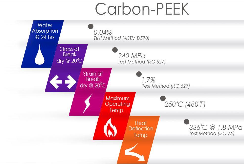 Carbon-PEEK Thermoplastics | KB Delta