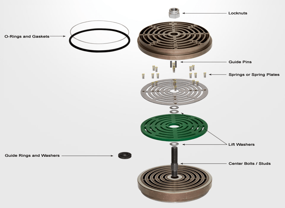 Different Compressor Valve Parts